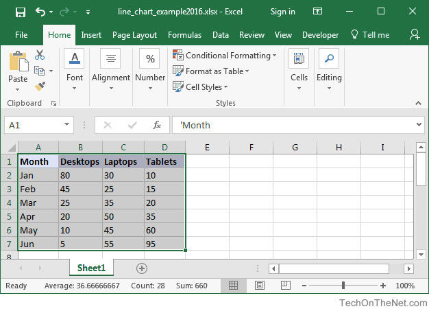 How to make a graph in excel 2018 guide highlight excel data ccuart Choice Image