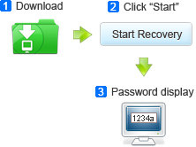 how to recover forgotten password in windows live mail